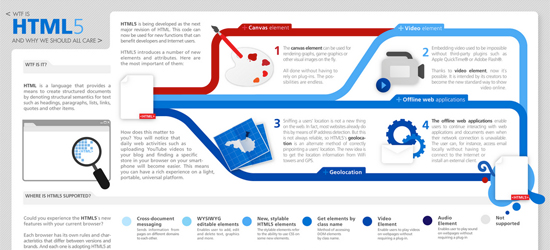 HTML5 Flickr Original Graphic