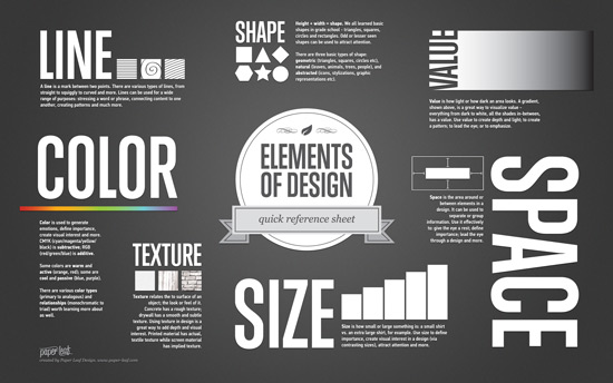 Elements of Design Cheat Sheet