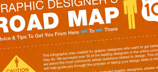 Graphic Designer's Roadmap Infographic
