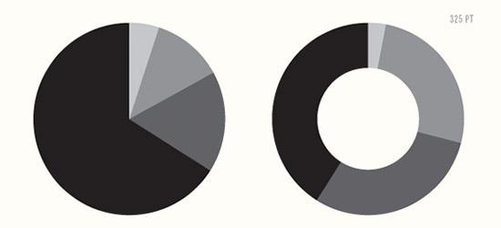 Chartwell Font