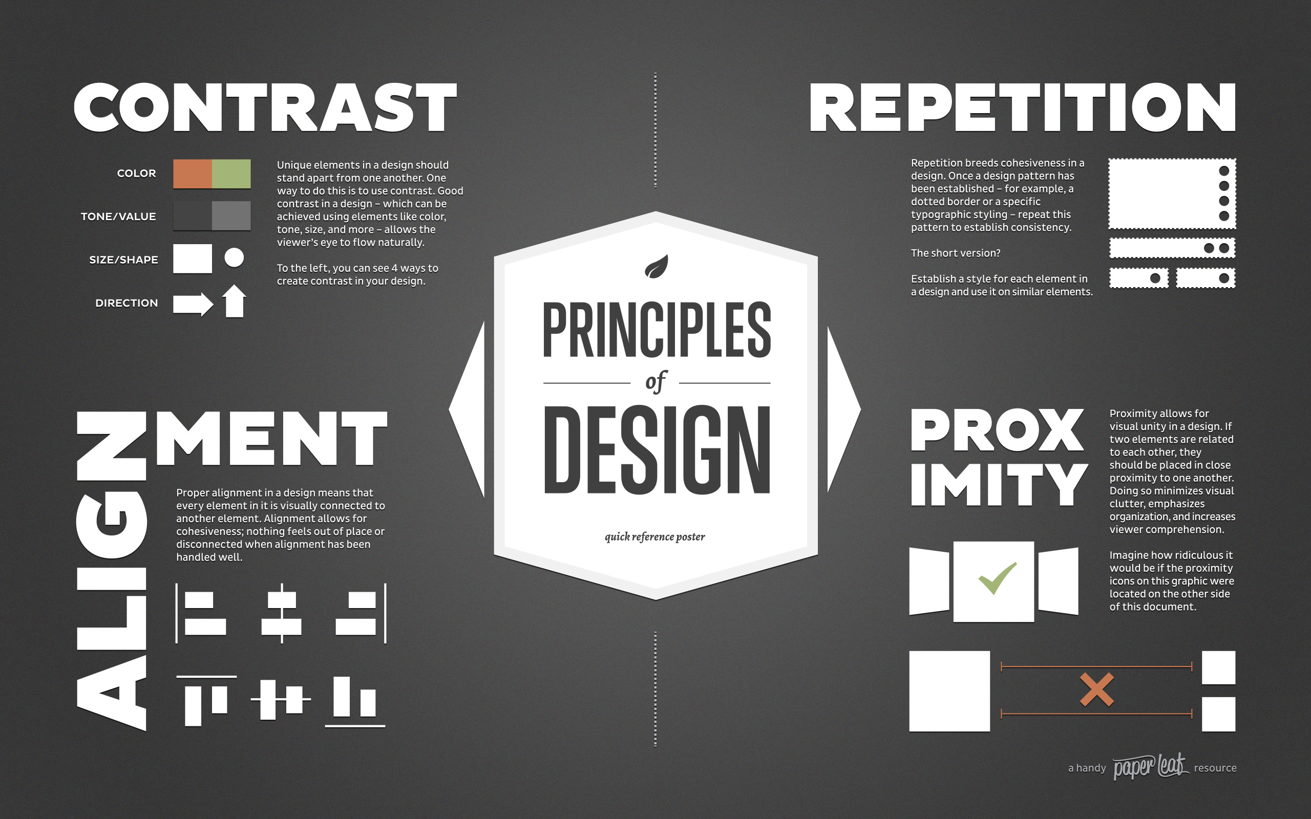 design elements graphic style manual pdf