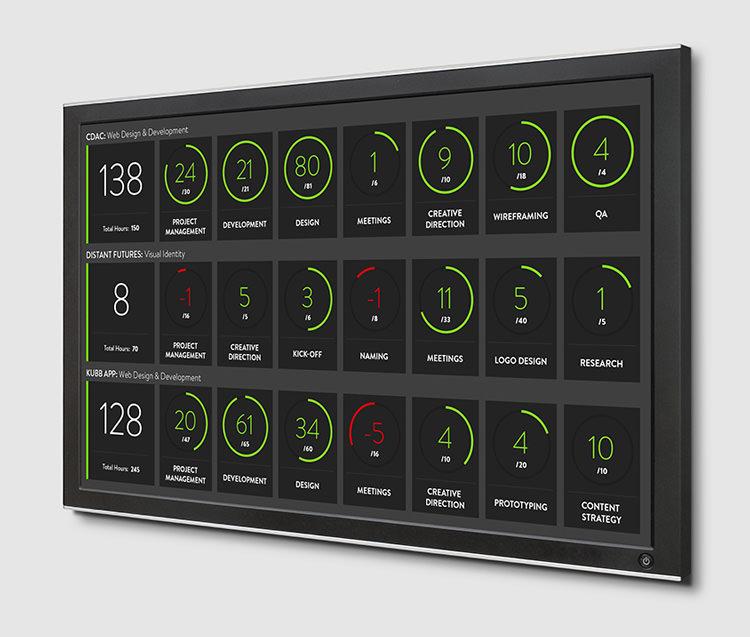 wall dashboard