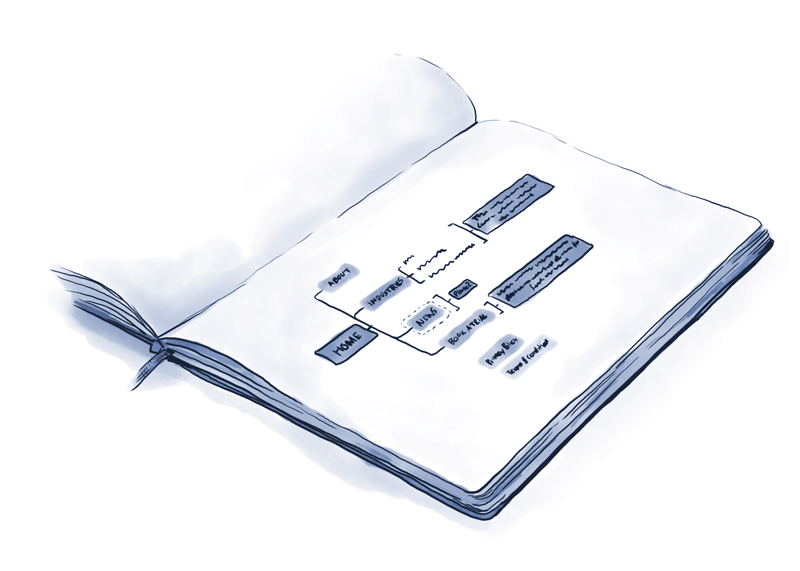 paper with illustrated sitemap