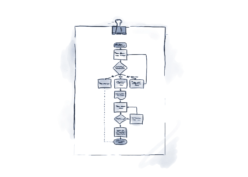 workflow map
