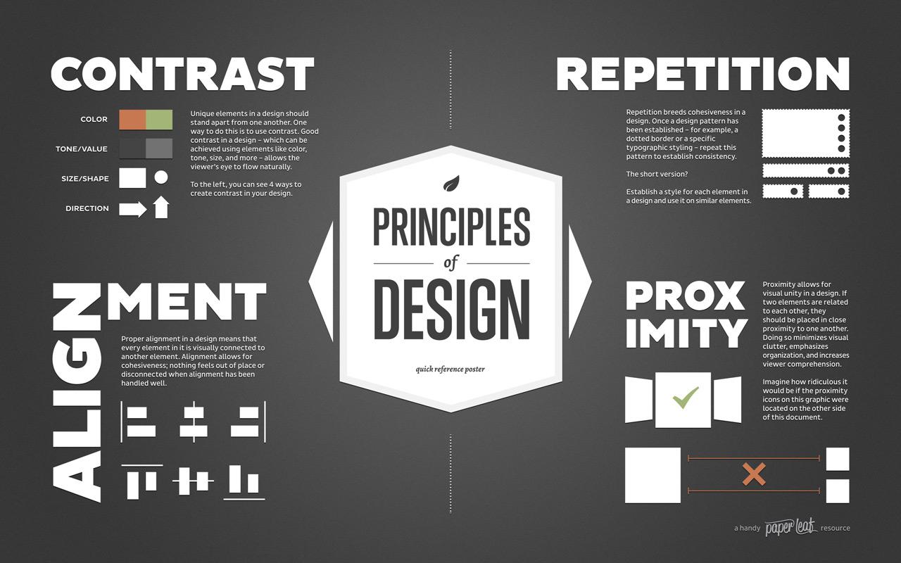 paper-leaf principles poster